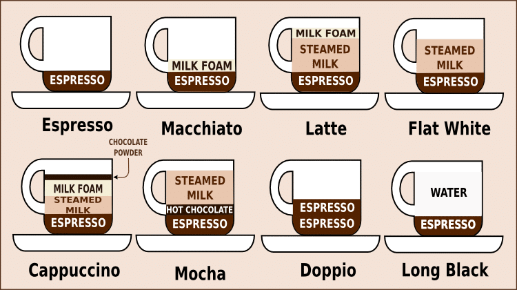 Coffee-in-Australia.png